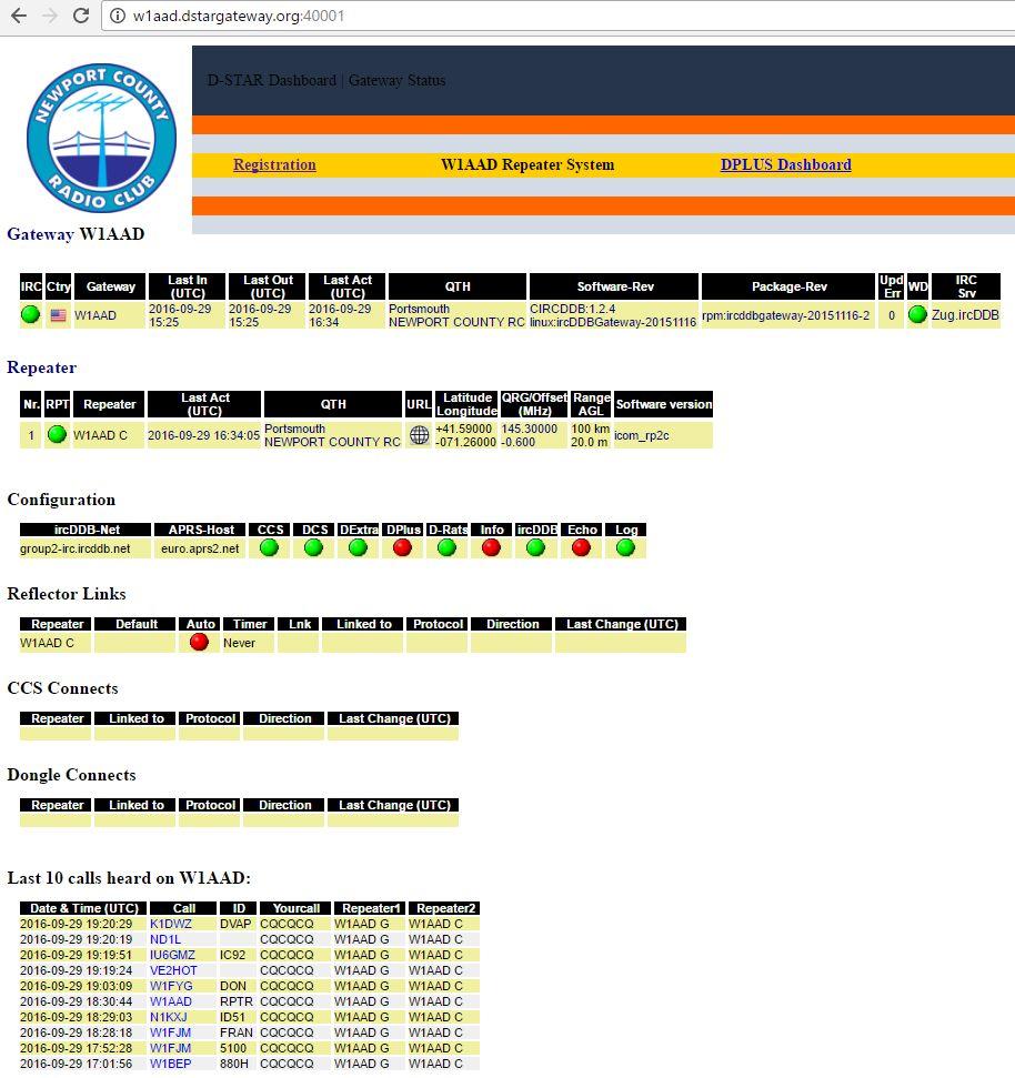 w1aad-dashboard1